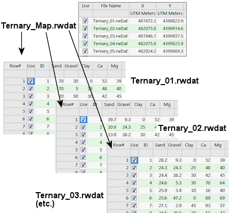 Creating Ternary (Tri-Lateral) Diagram Maps