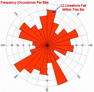 rose_freq_sm2 rose diagram options