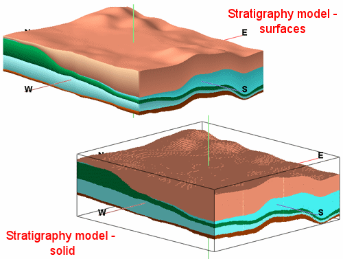 Creating 3d stratigraphic models and diagrams the example below illustrates the difference between the 3d display of stacked stratigraphic surfaces upper and color coded solid model voxels lower ccuart Gallery